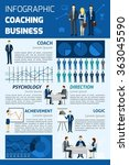 business coaching infographic... | Shutterstock . vector #363045590