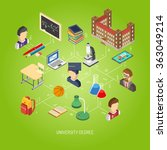 high school isometric concept... | Shutterstock . vector #363049214