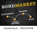 bond market   strategy concept