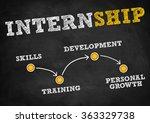 internship   strategy concept