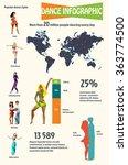 dance infographic | Shutterstock .eps vector #363774500