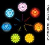 chakra pictogram . concept of... | Shutterstock .eps vector #363842828