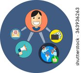 referral marketing concept....   Shutterstock . vector #363936263