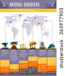 world biggest natural disasters ... | Shutterstock .eps vector #363977903