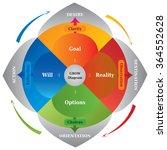 grow diagram  career coaching... | Shutterstock .eps vector #364552628