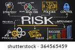 risk management concept hand... | Shutterstock . vector #364565459