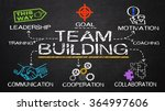 Team Building Concept Drawn On...