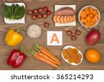Food Sources Of Beta Carotene...