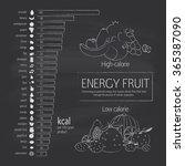 basics dietary nutrition. chart ... | Shutterstock . vector #365387090