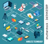 wireless technology flowchart... | Shutterstock .eps vector #365443589