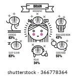 brain exercise. mental health... | Shutterstock .eps vector #366778364