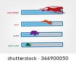 computer speed concept. ... | Shutterstock .eps vector #366900050