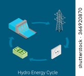 hydro energy cycle icon flat 3d ...   Shutterstock .eps vector #366920870