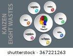 kaizen   eight kinds of waste... | Shutterstock .eps vector #367221263