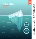Iceberg Infographics. Landscap...