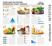 health and nutrition food by... | Shutterstock .eps vector #367337318