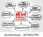 new product development mind... | Shutterstock . vector #367831790
