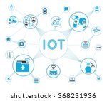 internet of things concept  iot ...   Shutterstock .eps vector #368231936