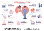 wedding cost infographic | Shutterstock .eps vector #368636618