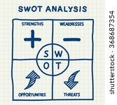 hand drawn swot analysis table   Shutterstock .eps vector #368687354