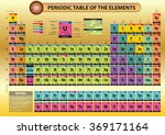 periodic table of elements ... | Shutterstock .eps vector #369171164