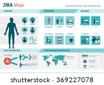 zika virus infographic ... | Shutterstock .eps vector #369227078