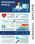 medical infographics set | Shutterstock . vector #369413948