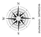 Compass Navigation Dial  ...