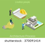 Architecture Plan Process. Ide...