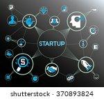 startup business concept ... | Shutterstock .eps vector #370893824