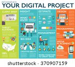 big infographics in flat style. ... | Shutterstock .eps vector #370907159