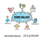 core values   chart with... | Shutterstock .eps vector #371229349