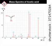 Mass Spectrum Example  Spectra...