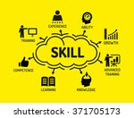 skill. chart with keywords and... | Shutterstock .eps vector #371705173