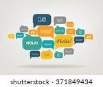 social network vector concept.... | Shutterstock .eps vector #371849434
