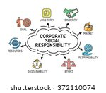 corporate social responsibility.... | Shutterstock .eps vector #372110074