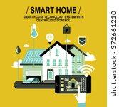 smart home concept in flat...   Shutterstock .eps vector #372661210
