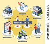 omni channel marketing concept... | Shutterstock .eps vector #372661273