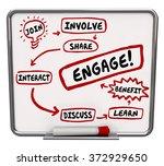 Engagement Plan On Workflow...