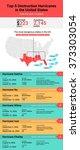atlantic hurricane season in... | Shutterstock .eps vector #373303054