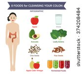 8 foods for cleansing your... | Shutterstock .eps vector #374208484