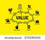 value. chart with keywords and... | Shutterstock .eps vector #374290543