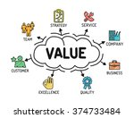value. chart with keywords and... | Shutterstock .eps vector #374733484