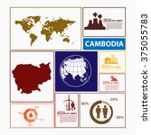 cambodia map infographic | Shutterstock .eps vector #375055783