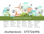 smart city flat. cityscape... | Shutterstock .eps vector #375726496