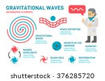 flat design gravitational waves ... | Shutterstock .eps vector #376285720