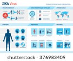 zika virus infographic ...   Shutterstock .eps vector #376983409