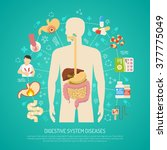 Digestive System Diseases With...
