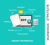 Rfp Request For Proposal Icon...
