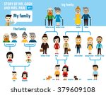 big family cartoon. infographic ... | Shutterstock .eps vector #379609108